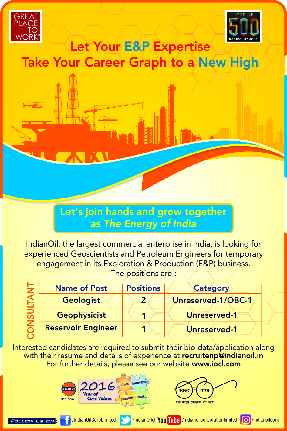 indian oil corporation essay Indian oil corporation operates 10 of india's 20 refineries the company  accounts for about 35% of the total domestic refining capacity technologically.