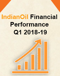 Q1 Results2018-19