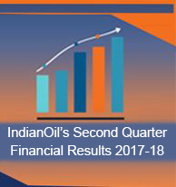 IndianOil reports