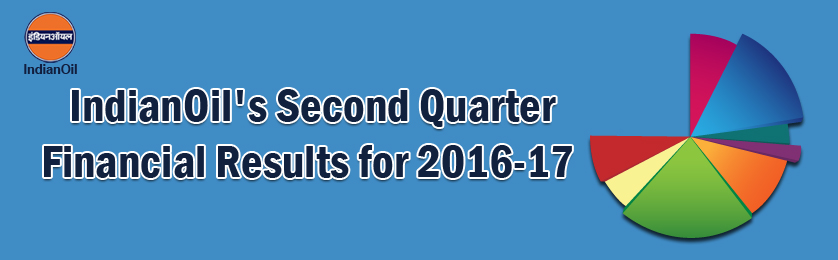 Q2 Results 16-17